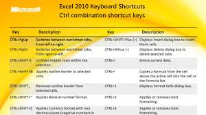 excel_keyboard_shortcuts